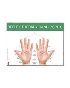 """Reflex Point Foot and Hand Chart (8-1/2"""" x 11"""")"""
