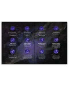 """""""Essential Oils and the Stars: An Astrological Chart"""""""