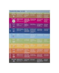 """Chakras, Crystals, and Essential Oils"" Recipe Tear Pad (25 Sheets)"