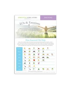 """Emotions"" Mini Tear Pad (50 Sheets)"