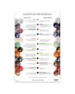 """Gemstone Properties"" Chart"
